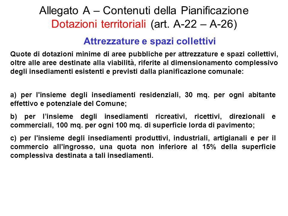 Allegato A – Contenuti della Pianificazione Dotazioni territoriali (art. A-22 – A-26) Attrezzature e spazi collettivi Quote di dotazioni minime di are