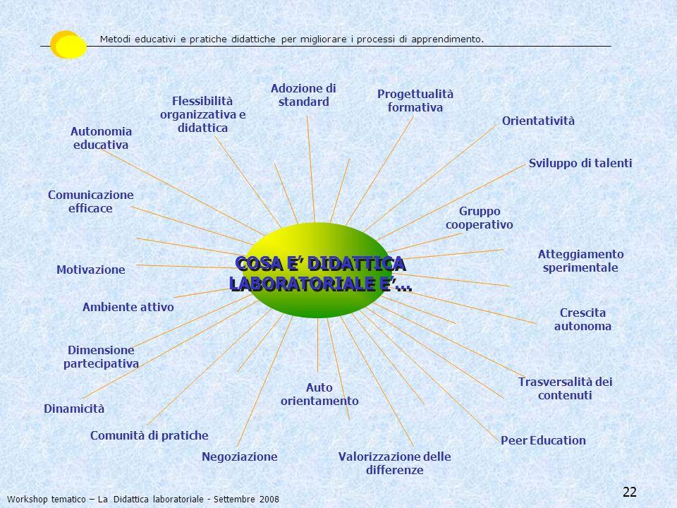 22 COSA E DIDATTICA LABORATORIALE E… Comunicazione efficace Flessibilità organizzativa e didattica Dimensione partecipativa Sviluppo di talenti Trasve