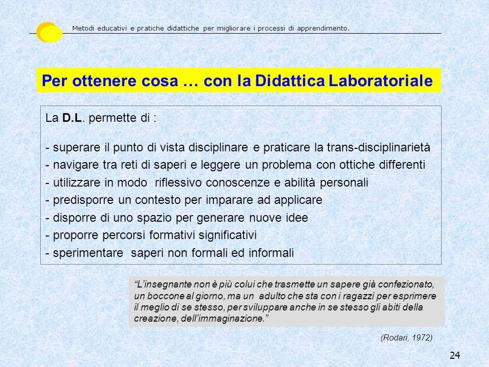 24 Per ottenere cosa … con la Didattica Laboratoriale La D.L. permette di : - superare il punto di vista disciplinare e praticare la trans-disciplinar