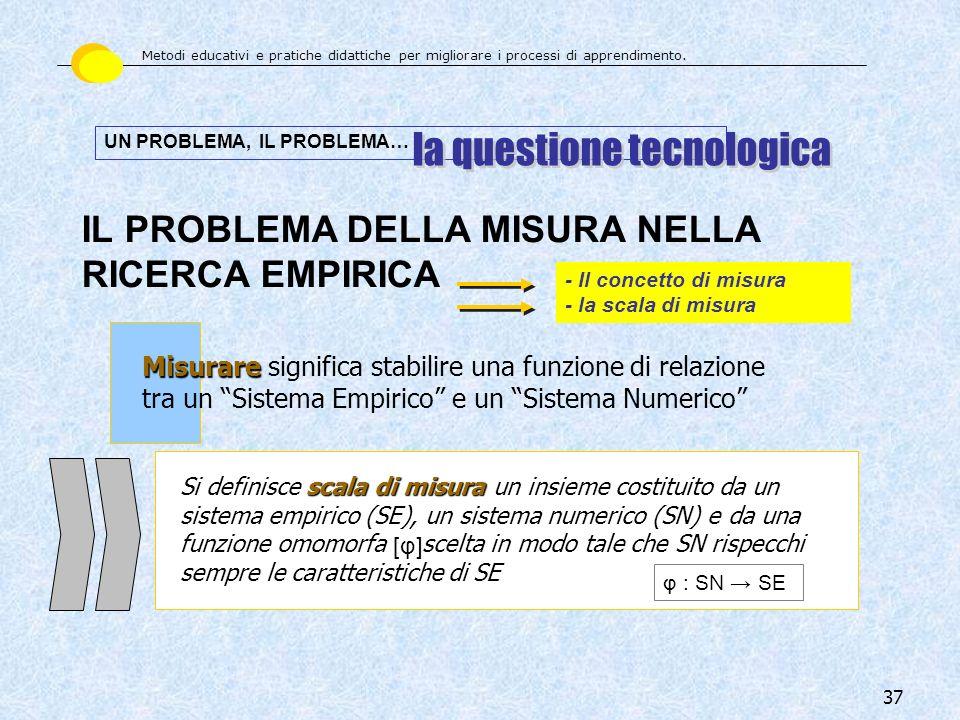 37 IL PROBLEMA DELLA MISURA NELLA RICERCA EMPIRICA - Il concetto di misura - la scala di misura scala di misura Si definisce scala di misura un insiem