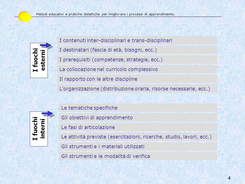 4 I fuochi esterni I fuochi interni I contenuti inter-disciplinari e trans-disciplinari I destinatari (fascia di età, bisogni, ecc.) I prerequisiti (c