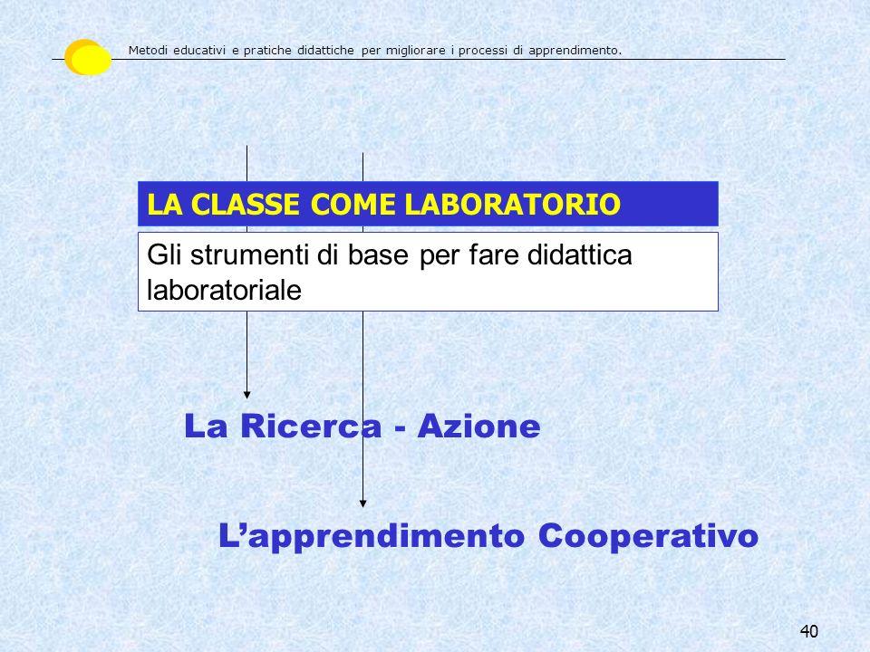 40 La Ricerca - Azione Lapprendimento Cooperativo LA CLASSE COME LABORATORIO Gli strumenti di base per fare didattica laboratoriale Metodi educativi e