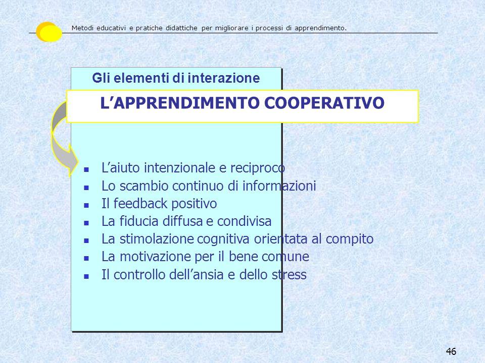 46 Gli elementi di interazione Laiuto intenzionale e reciproco Lo scambio continuo di informazioni Il feedback positivo La fiducia diffusa e condivisa