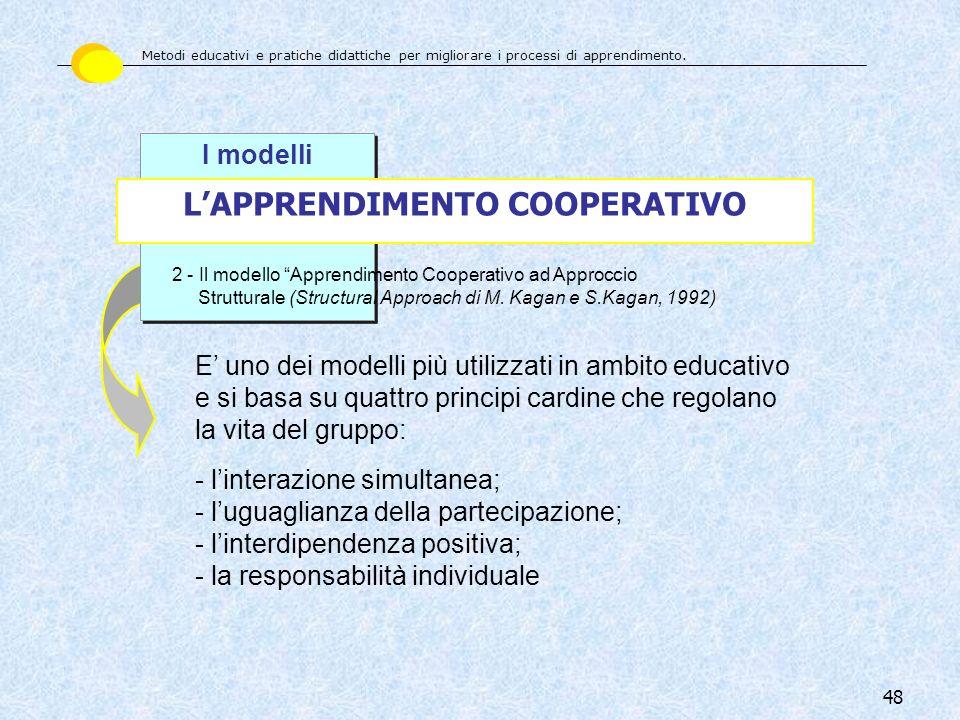 48 I modelli LAPPRENDIMENTO COOPERATIVO 2 - Il modello Apprendimento Cooperativo ad Approccio Strutturale (Structural Approach di M. Kagan e S.Kagan,