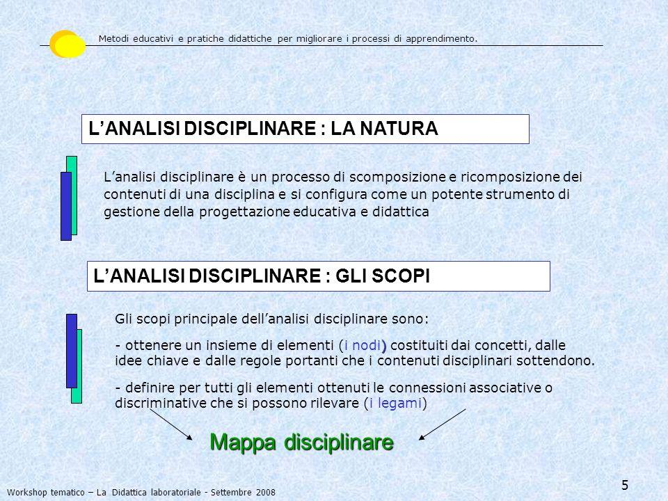 5 Lanalisi disciplinare è un processo di scomposizione e ricomposizione dei contenuti di una disciplina e si configura come un potente strumento di ge
