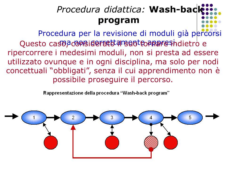 Procedura didattica: Wash-back program Procedura per la revisione di moduli già percorsi ma non correttamente appresi. Questo caso, considerato il suo
