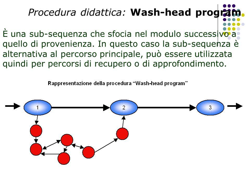 Procedura didattica: Wash-head program È una sub-sequenza che sfocia nel modulo successivo a quello di provenienza. In questo caso la sub-sequenza è a