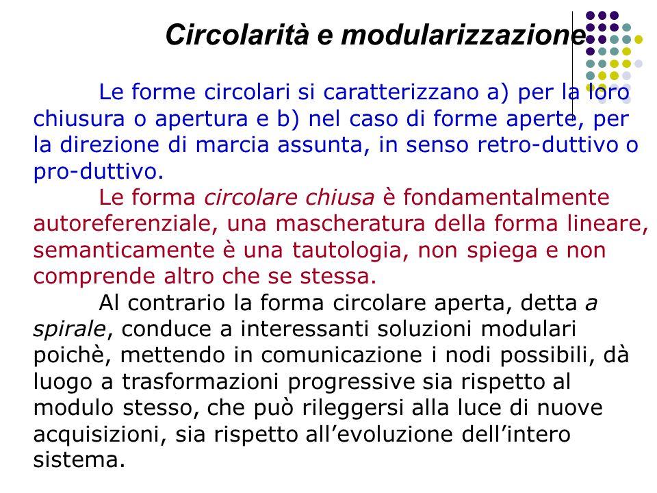 Circolarità e modularizzazione Le forme circolari si caratterizzano a) per la loro chiusura o apertura e b) nel caso di forme aperte, per la direzione