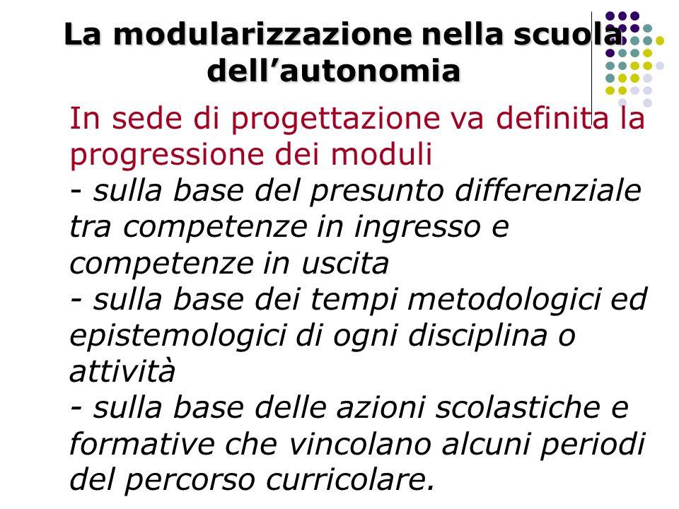 La modularizzazione nella scuola dellautonomia In sede di progettazione va definita la progressione dei moduli - sulla base del presunto differenziale