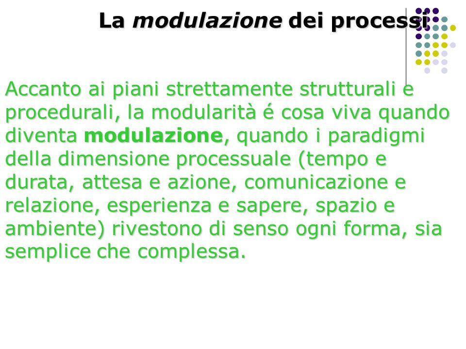 La modulazione dei processi Accanto ai piani strettamente strutturali e procedurali, la modularità é cosa viva quando diventa modulazione, quando i pa