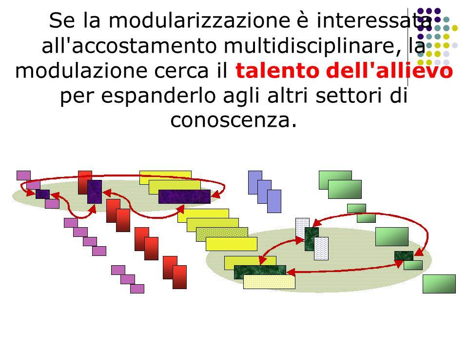 Se la modularizzazione è interessata all'accostamento multidisciplinare, la modulazione cerca il talento dell'allievo per espanderlo agli altri settor