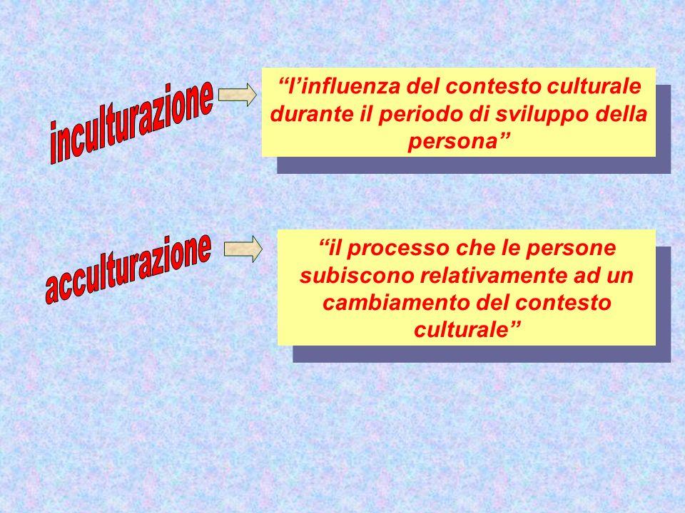 linfluenza del contesto culturale durante il periodo di sviluppo della persona il processo che le persone subiscono relativamente ad un cambiamento de