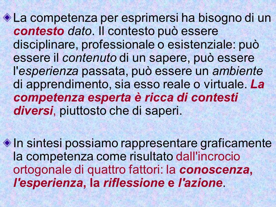 La competenza per esprimersi ha bisogno di un contesto dato. Il contesto può essere disciplinare, professionale o esistenziale: può essere il contenut