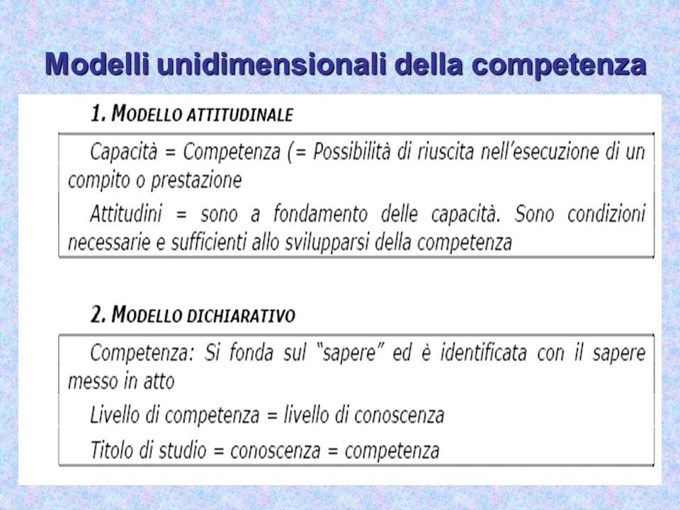 Modelli unidimensionali della competenza