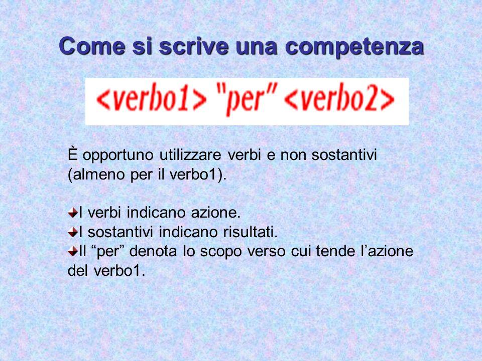 Come si scrive una competenza È opportuno utilizzare verbi e non sostantivi (almeno per il verbo1). I verbi indicano azione. I sostantivi indicano ris