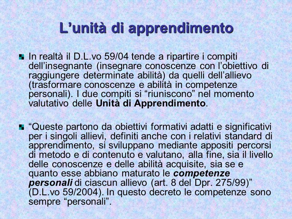 Lunità di apprendimento In realtà il D.L.vo 59/04 tende a ripartire i compiti dellinsegnante (insegnare conoscenze con lobiettivo di raggiungere deter