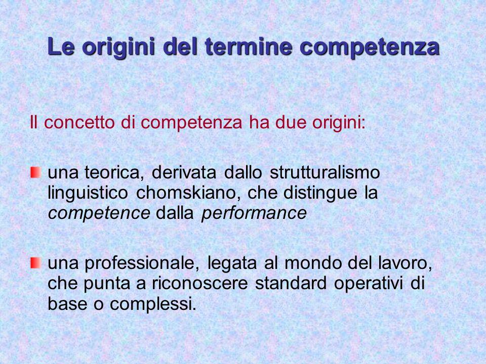 Le origini del termine competenza Il concetto di competenza ha due origini: una teorica, derivata dallo strutturalismo linguistico chomskiano, che dis