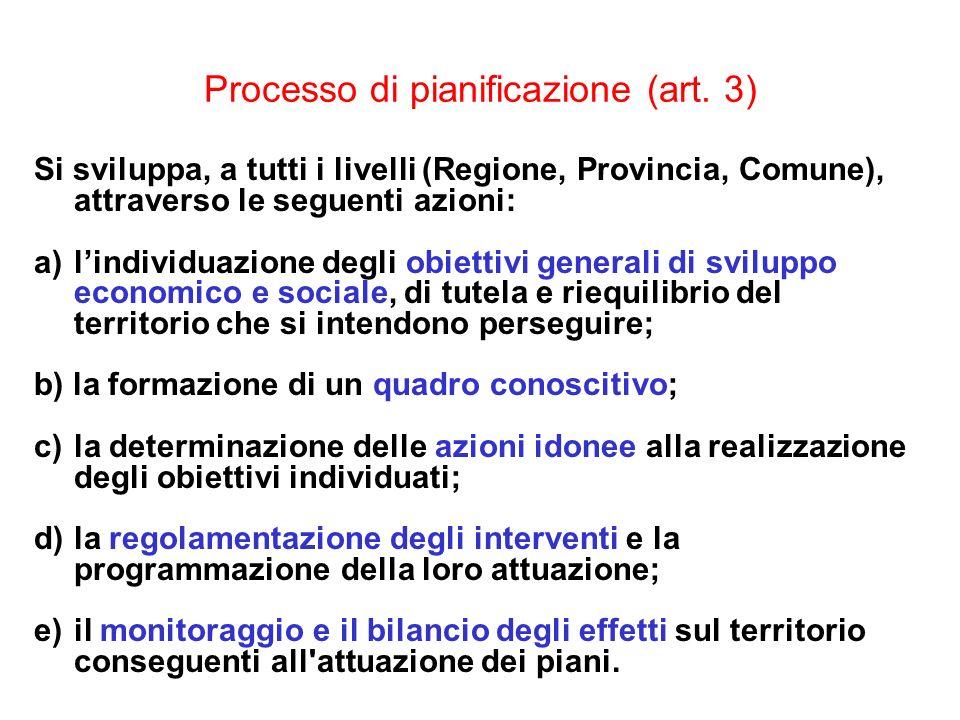 Processo di pianificazione (art. 3) Si sviluppa, a tutti i livelli (Regione, Provincia, Comune), attraverso le seguenti azioni: a)lindividuazione degl