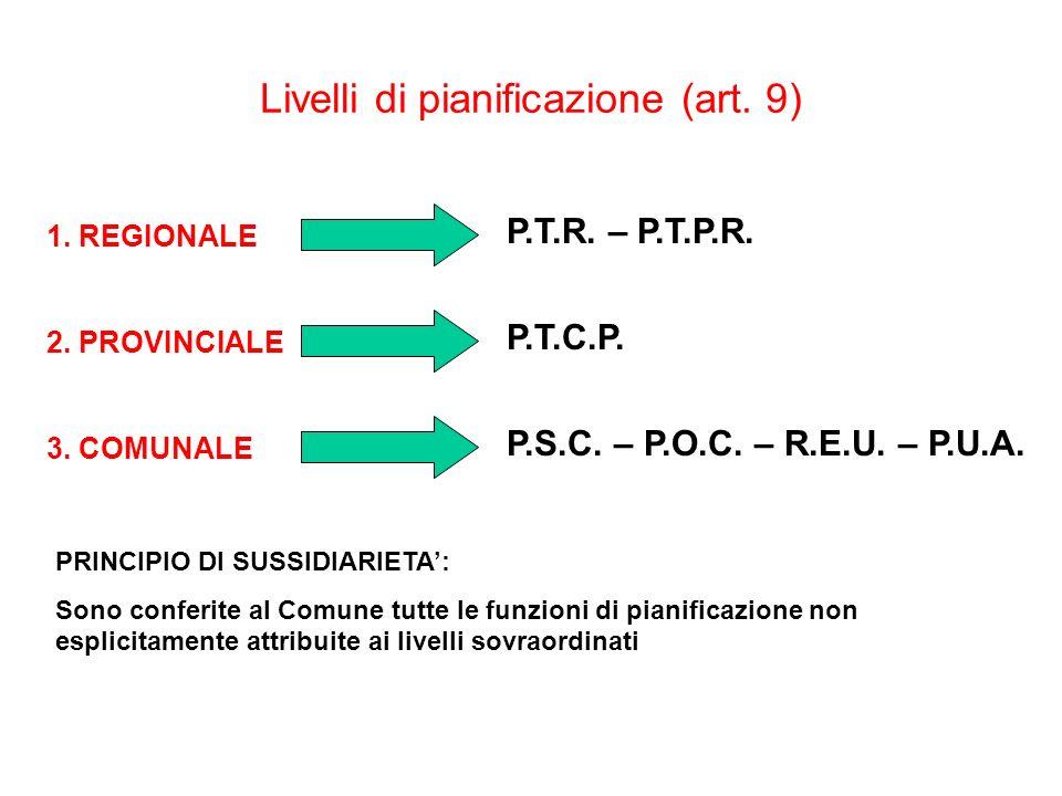 Livelli di pianificazione (art. 9) 1. REGIONALE 2. PROVINCIALE 3. COMUNALE P.T.R. – P.T.P.R. P.T.C.P. P.S.C. – P.O.C. – R.E.U. – P.U.A. PRINCIPIO DI S