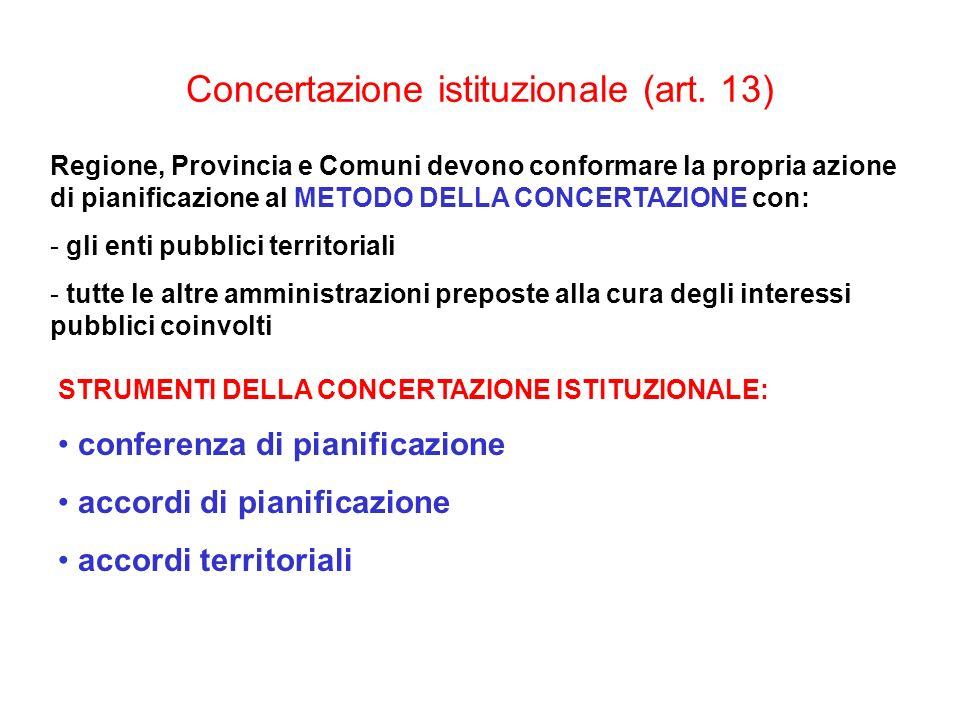 Concertazione istituzionale (art. 13) Regione, Provincia e Comuni devono conformare la propria azione di pianificazione al METODO DELLA CONCERTAZIONE