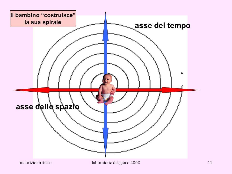 maurizio tiriticcolaboratorio del gioco 200811 asse del tempo asse dello spazio Il bambino costruisce la sua spirale
