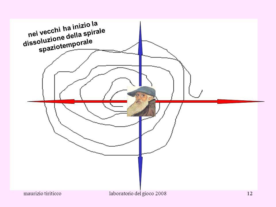 maurizio tiriticcolaboratorio del gioco 200812 nei vecchi ha inizio la dissoluzione della spirale spaziotemporale