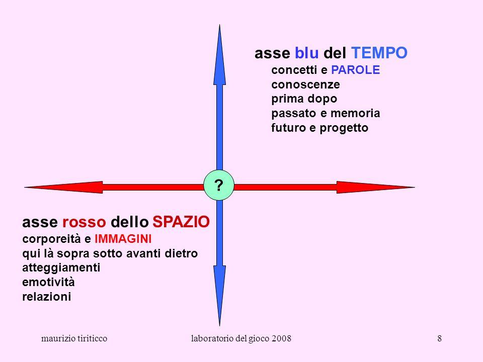 maurizio tiriticcolaboratorio del gioco 20088 asse blu del TEMPO concetti e PAROLE conoscenze prima dopo passato e memoria futuro e progetto asse ross