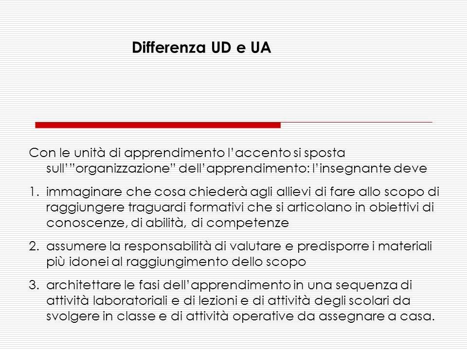 Caratteristiche di una UA modulare 3 3) organizzate, dal punto di vista del metodo, in tappe logico- cronologiche considerate indispensabili.