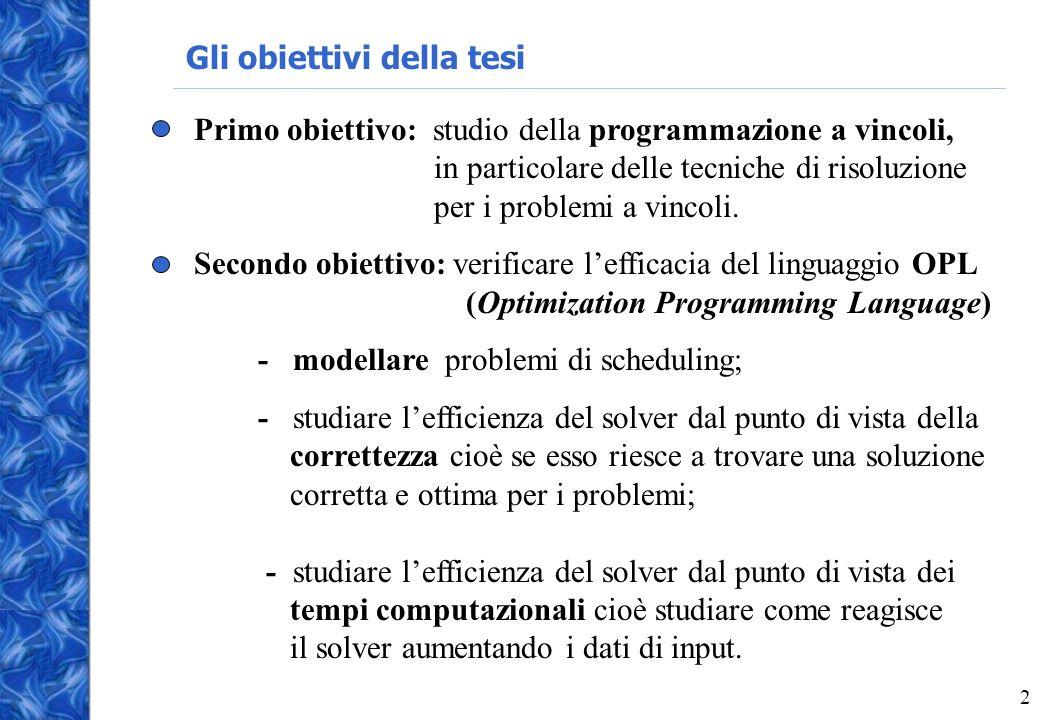 2 Gli obiettivi della tesi Primo obiettivo: studio della programmazione a vincoli, in particolare delle tecniche di risoluzione per i problemi a vincoli.