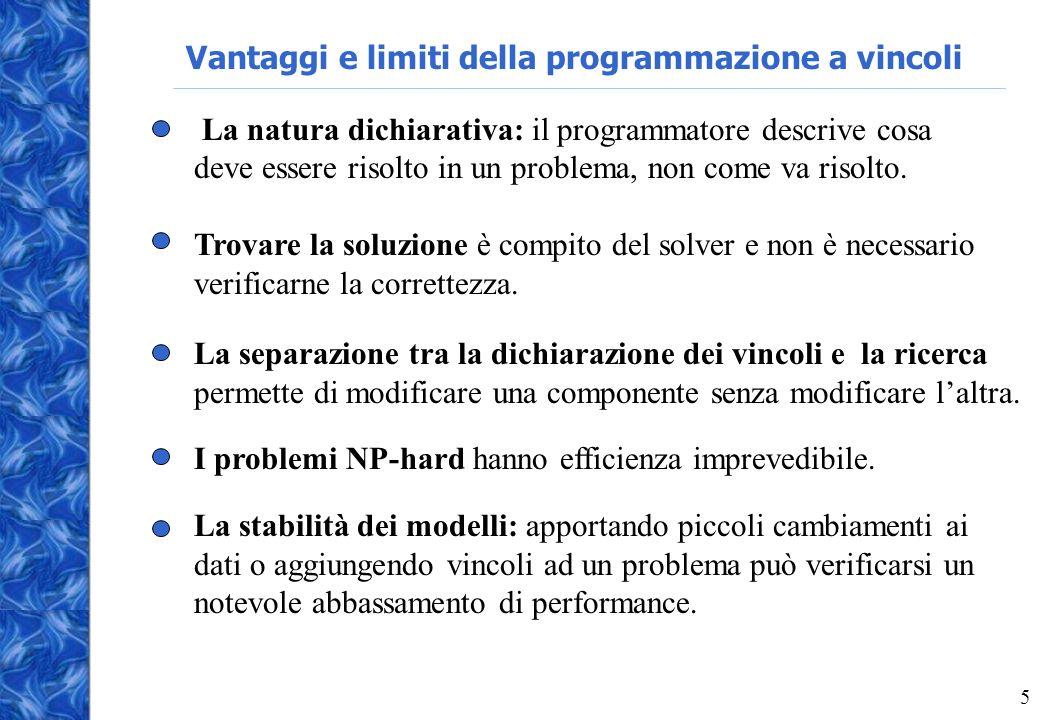 5 Vantaggi e limiti della programmazione a vincoli La natura dichiarativa: il programmatore descrive cosa deve essere risolto in un problema, non come va risolto.