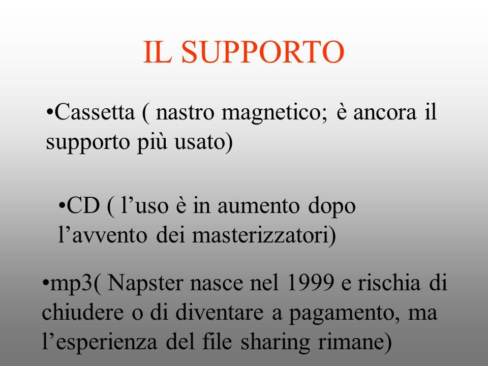 IL SUPPORTO Cassetta ( nastro magnetico; è ancora il supporto più usato) CD ( luso è in aumento dopo lavvento dei masterizzatori) mp3( Napster nasce n