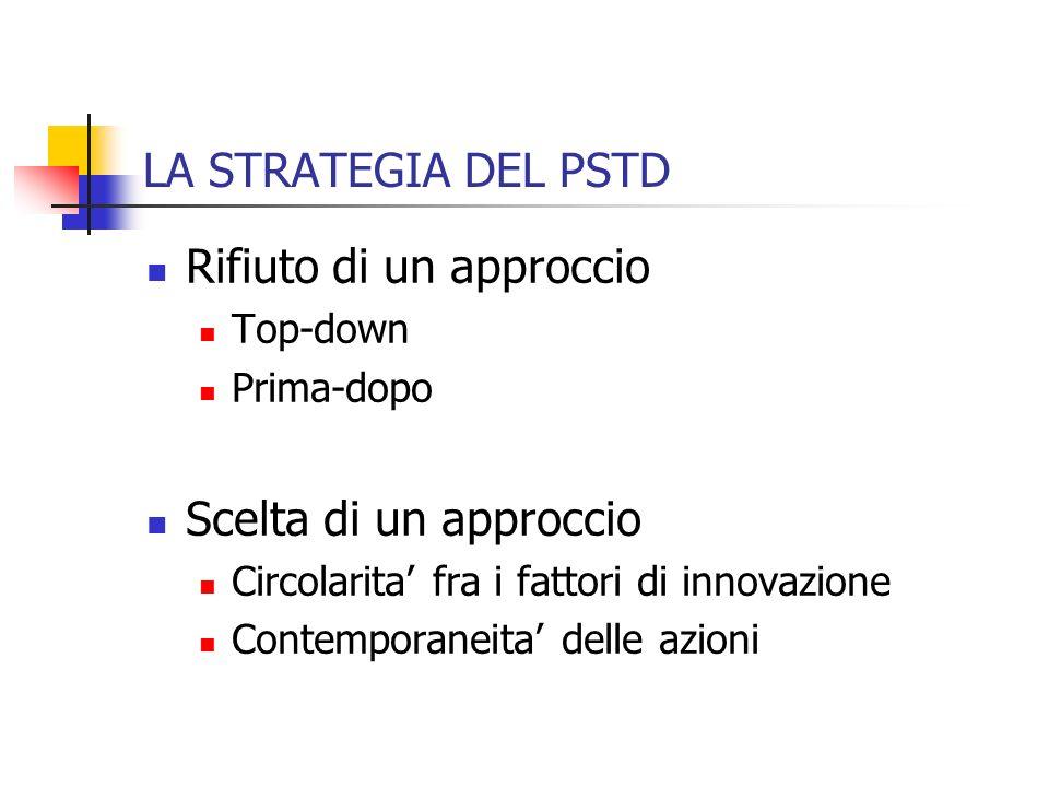 LA STRATEGIA DEL PSTD Rifiuto di un approccio Top-down Prima-dopo Scelta di un approccio Circolarita fra i fattori di innovazione Contemporaneita dell