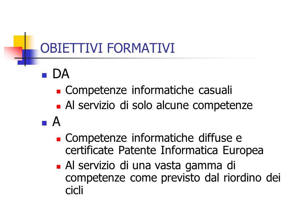 OBIETTIVI FORMATIVI DA Competenze informatiche casuali Al servizio di solo alcune competenze A Competenze informatiche diffuse e certificate Patente I