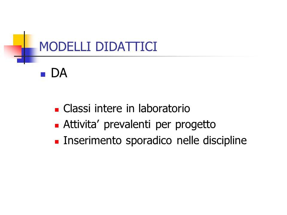 MODELLI DIDATTICI DA Classi intere in laboratorio Attivita prevalenti per progetto Inserimento sporadico nelle discipline