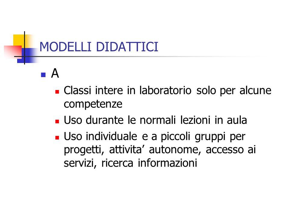 MODELLI DIDATTICI A Classi intere in laboratorio solo per alcune competenze Uso durante le normali lezioni in aula Uso individuale e a piccoli gruppi