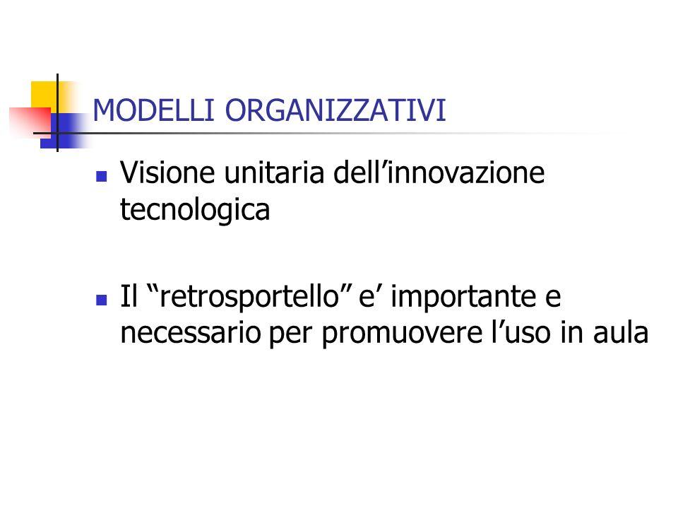 MODELLI ORGANIZZATIVI Visione unitaria dellinnovazione tecnologica Il retrosportello e importante e necessario per promuovere luso in aula