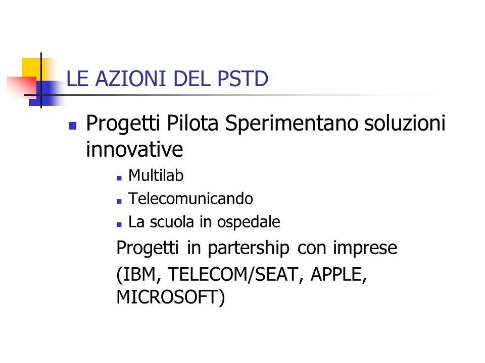 LE AZIONI DEL PSTD Progetti Pilota Sperimentano soluzioni innovative Multilab Telecomunicando La scuola in ospedale Progetti in partership con imprese