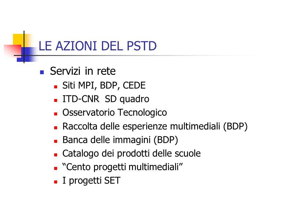 LE AZIONI DEL PSTD Servizi in rete Siti MPI, BDP, CEDE ITD-CNR SD quadro Osservatorio Tecnologico Raccolta delle esperienze multimediali (BDP) Banca d