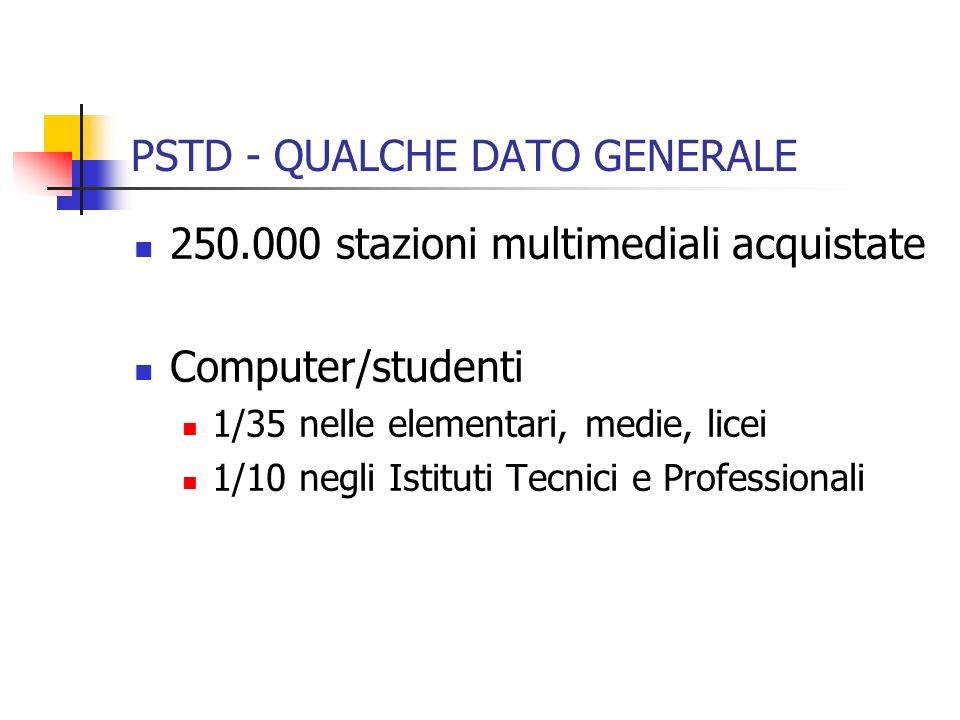 PSTD - QUALCHE DATO GENERALE 250.000 stazioni multimediali acquistate Computer/studenti 1/35 nelle elementari, medie, licei 1/10 negli Istituti Tecnic
