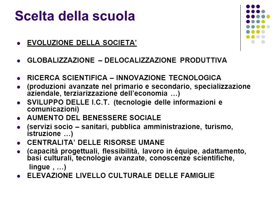 Scelta della scuola EVOLUZIONE DELLA SOCIETA GLOBALIZZAZIONE – DELOCALIZZAZIONE PRODUTTIVA RICERCA SCIENTIFICA – INNOVAZIONE TECNOLOGICA (produzioni a