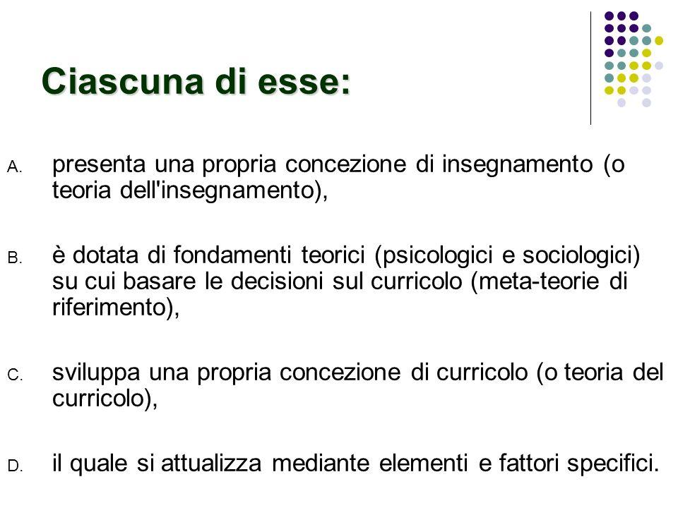 Ciascuna di esse: A. presenta una propria concezione di insegnamento (o teoria dell'insegnamento), B. è dotata di fondamenti teorici (psicologici e so