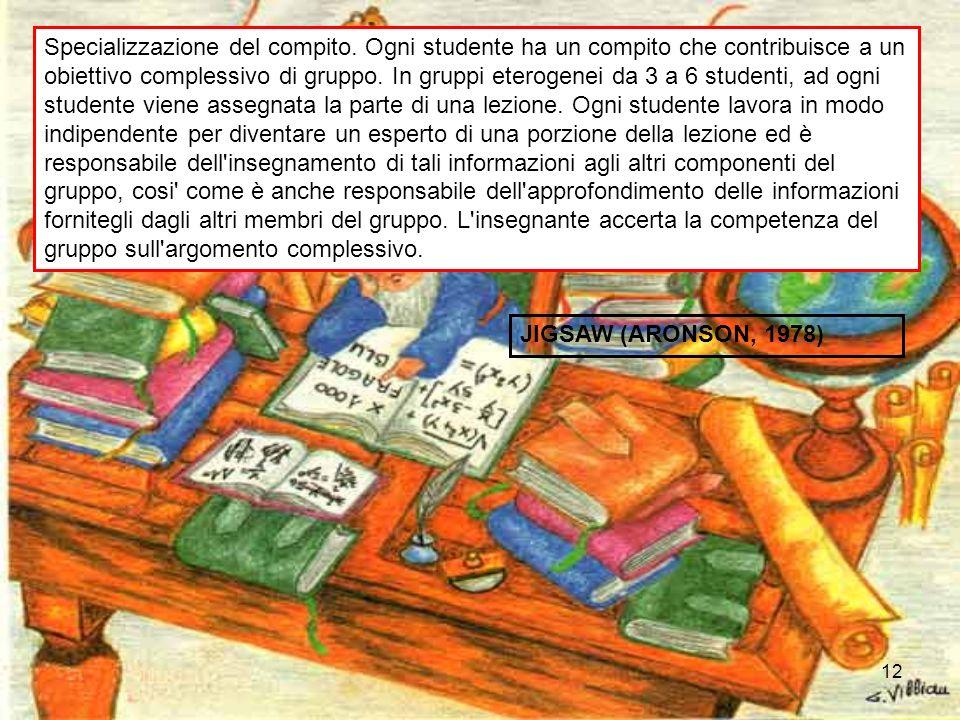 12 Specializzazione del compito. Ogni studente ha un compito che contribuisce a un obiettivo complessivo di gruppo. In gruppi eterogenei da 3 a 6 stud