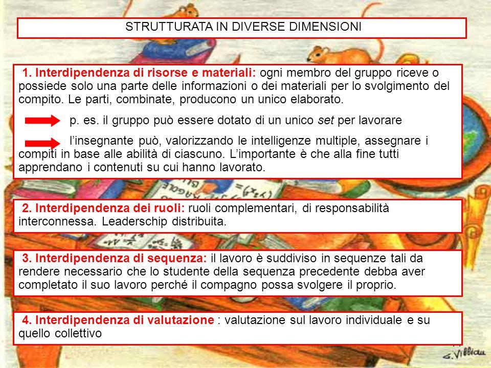 14 STRUTTURATA IN DIVERSE DIMENSIONI 1. Interdipendenza di risorse e materiali: ogni membro del gruppo riceve o possiede solo una parte delle informaz