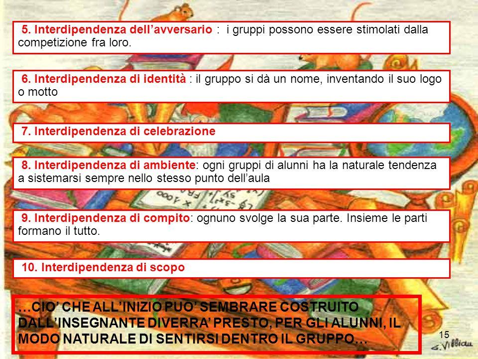 15 5. Interdipendenza dellavversario : i gruppi possono essere stimolati dalla competizione fra loro. 6. Interdipendenza di identità : il gruppo si dà