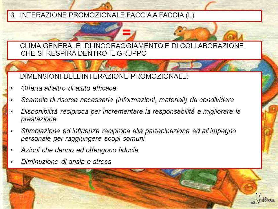 17 3. INTERAZIONE PROMOZIONALE FACCIA A FACCIA (I.) CLIMA GENERALE DI INCORAGGIAMENTO E DI COLLABORAZIONE CHE SI RESPIRA DENTRO IL GRUPPO = DIMENSIONI