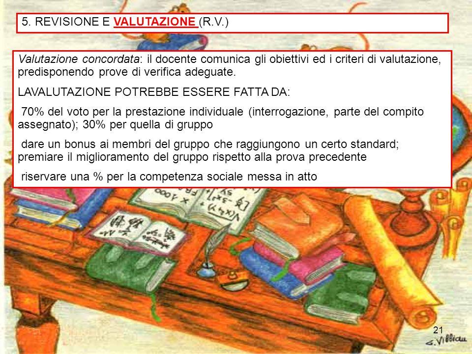 21 5. REVISIONE E VALUTAZIONE (R.V.) Valutazione concordata: il docente comunica gli obiettivi ed i criteri di valutazione, predisponendo prove di ver