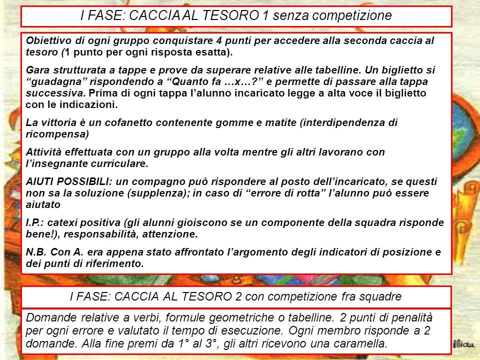 30 I FASE: CACCIA AL TESORO 1 senza competizione Obiettivo di ogni gruppo conquistare 4 punti per accedere alla seconda caccia al tesoro (1 punto per