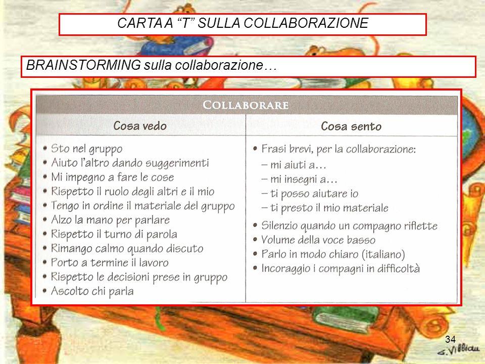 34 CARTA A T SULLA COLLABORAZIONE BRAINSTORMING sulla collaborazione…