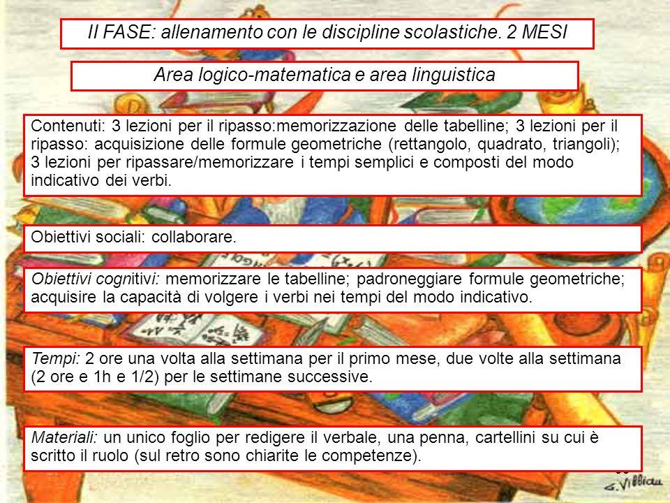 35 II FASE: allenamento con le discipline scolastiche. 2 MESI Area logico-matematica e area linguistica Contenuti: 3 lezioni per il ripasso:memorizzaz