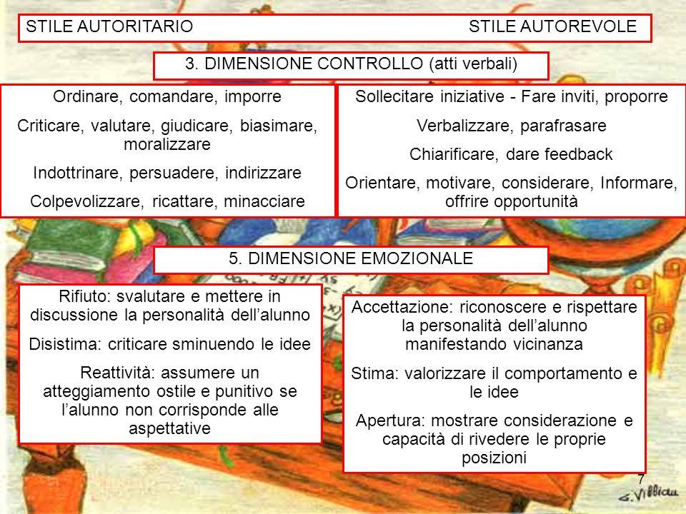 7 STILE AUTORITARIO STILE AUTOREVOLE 3. DIMENSIONE CONTROLLO (atti verbali) Ordinare, comandare, imporre Criticare, valutare, giudicare, biasimare, mo